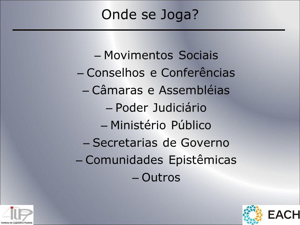 Onde se Joga? – Movimentos Sociais – Conselhos e Conferências – Câmaras e Assembléias – Poder Judiciário – Ministério Público – Secretarias de Governo