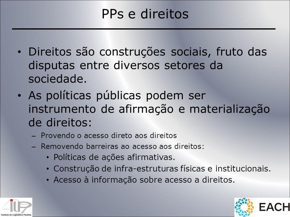 PPs e direitos Direitos são construções sociais, fruto das disputas entre diversos setores da sociedade. As políticas públicas podem ser instrumento d