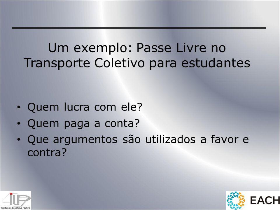 Um exemplo: Passe Livre no Transporte Coletivo para estudantes Quem lucra com ele? Quem paga a conta? Que argumentos são utilizados a favor e contra?