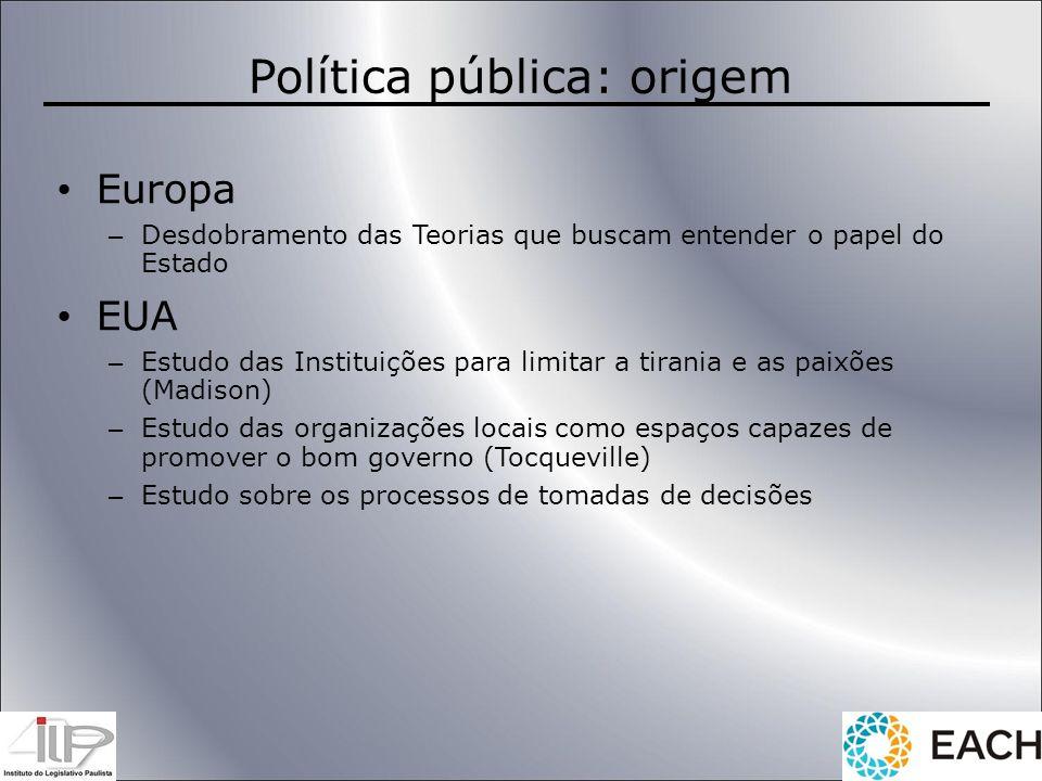 Política pública: origem Europa – Desdobramento das Teorias que buscam entender o papel do Estado EUA – Estudo das Instituições para limitar a tirania