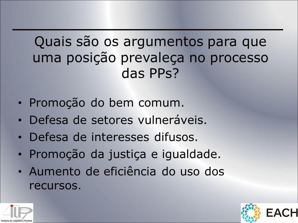 Quais são os argumentos para que uma posição prevaleça no processo das PPs? Promoção do bem comum. Defesa de setores vulneráveis. Defesa de interesses