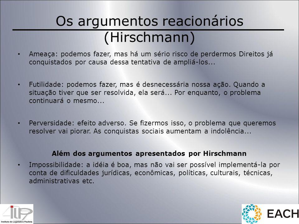 Os argumentos reacionários (Hirschmann) Ameaça: podemos fazer, mas há um sério risco de perdermos Direitos já conquistados por causa dessa tentativa d