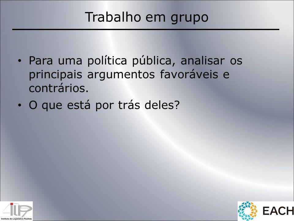 Trabalho em grupo Para uma política pública, analisar os principais argumentos favoráveis e contrários. O que está por trás deles?