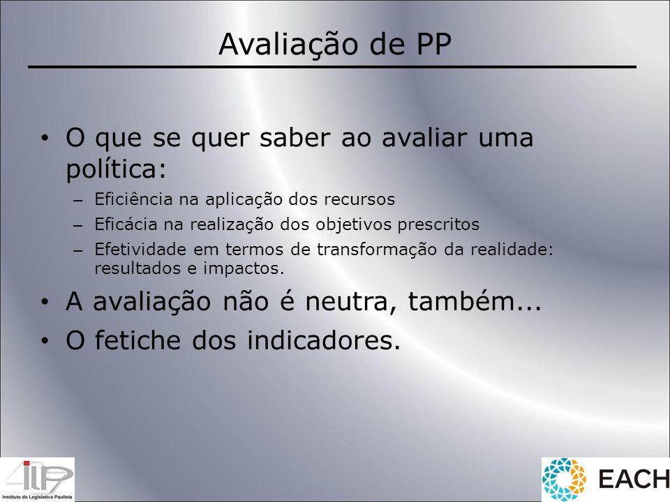 Avaliação de PP O que se quer saber ao avaliar uma política: – Eficiência na aplicação dos recursos – Eficácia na realização dos objetivos prescritos