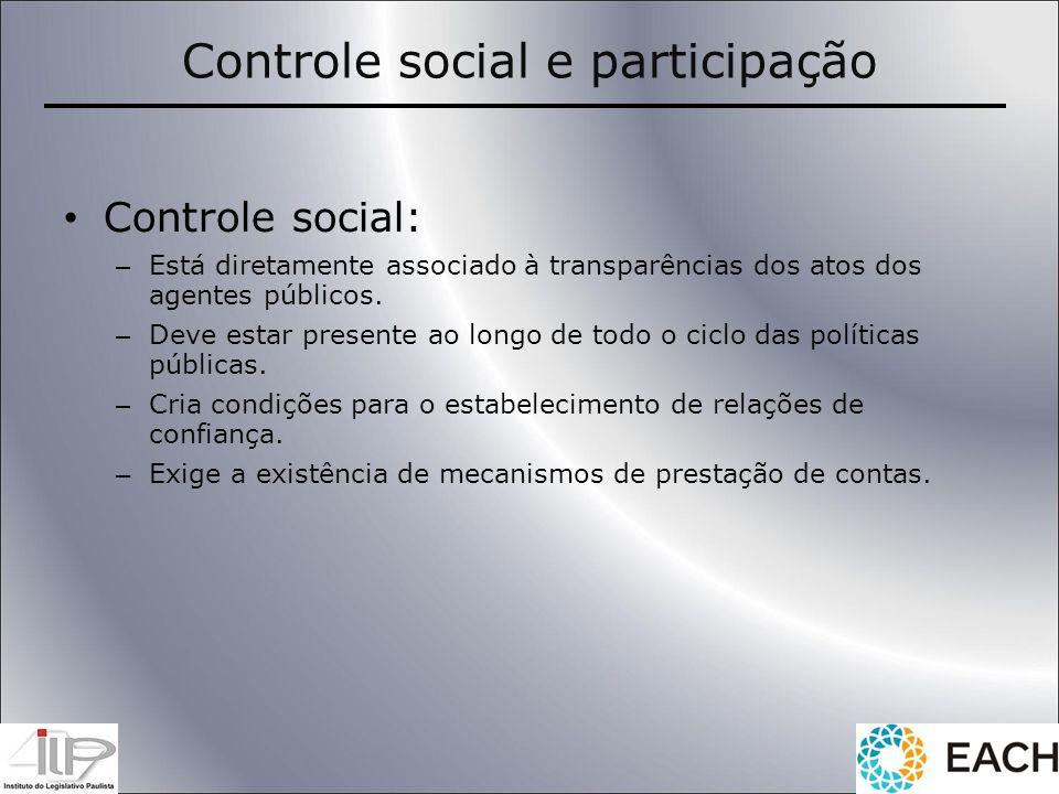 Controle social e participação Controle social: – Está diretamente associado à transparências dos atos dos agentes públicos. – Deve estar presente ao