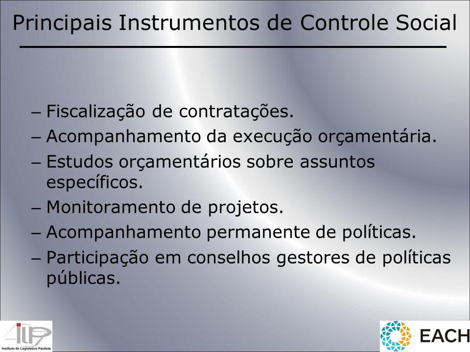 Principais Instrumentos de Controle Social – Fiscalização de contratações. – Acompanhamento da execução orçamentária. – Estudos orçamentários sobre as