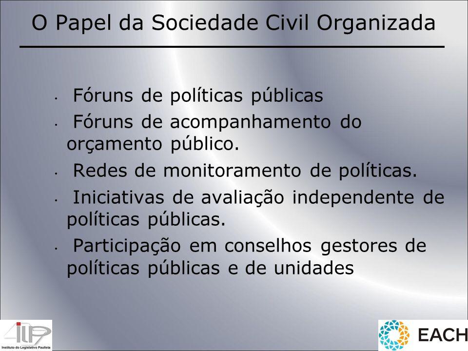 Fóruns de políticas públicas Fóruns de acompanhamento do orçamento público. Redes de monitoramento de políticas. Iniciativas de avaliação independente