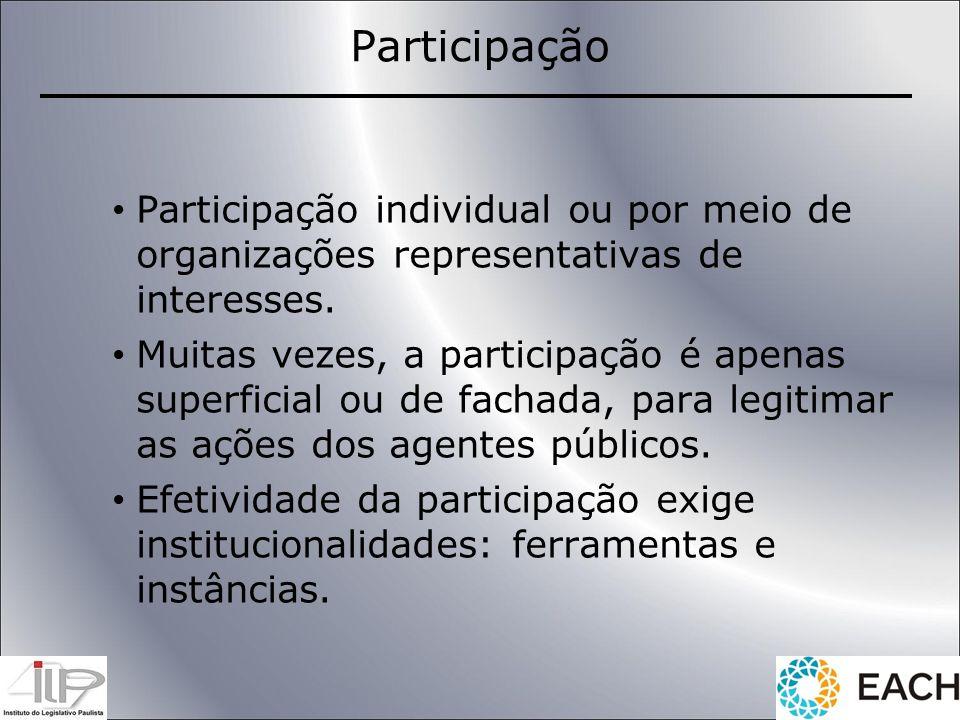 Participação individual ou por meio de organizações representativas de interesses. Muitas vezes, a participação é apenas superficial ou de fachada, pa