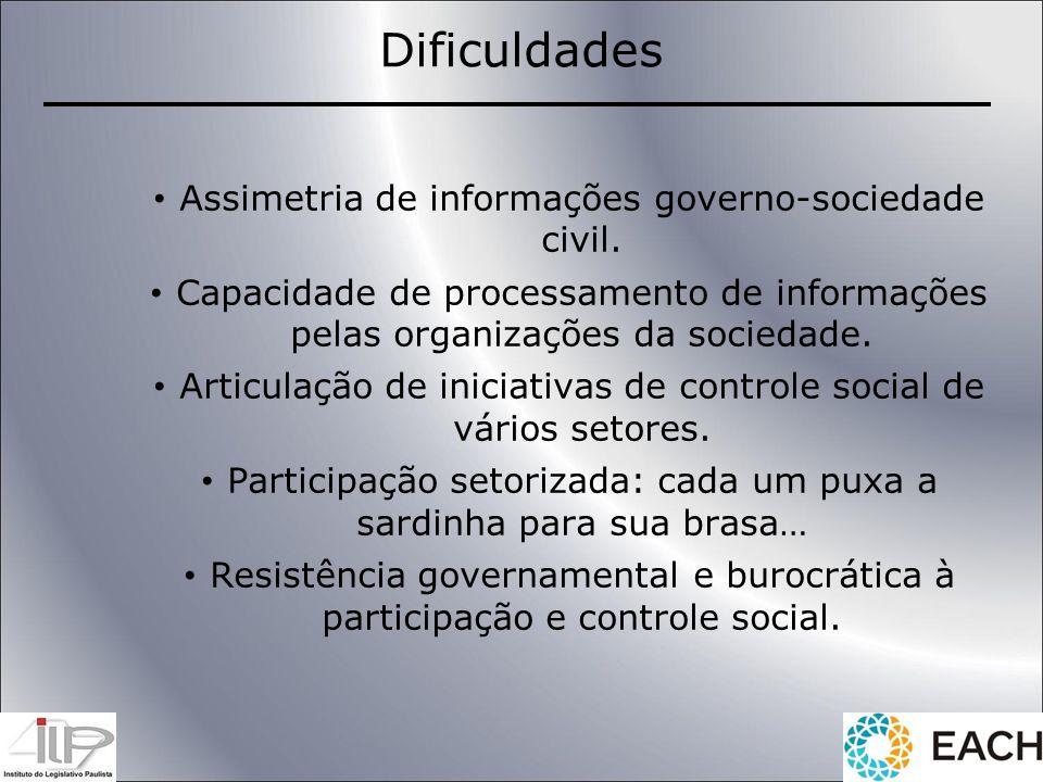 Assimetria de informações governo-sociedade civil. Capacidade de processamento de informações pelas organizações da sociedade. Articulação de iniciati