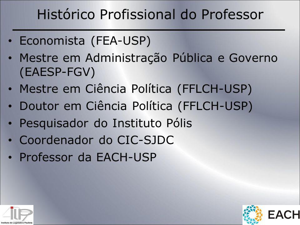 Histórico Profissional do Professor Economista (FEA-USP) Mestre em Administração Pública e Governo (EAESP-FGV) Mestre em Ciência Política (FFLCH-USP)