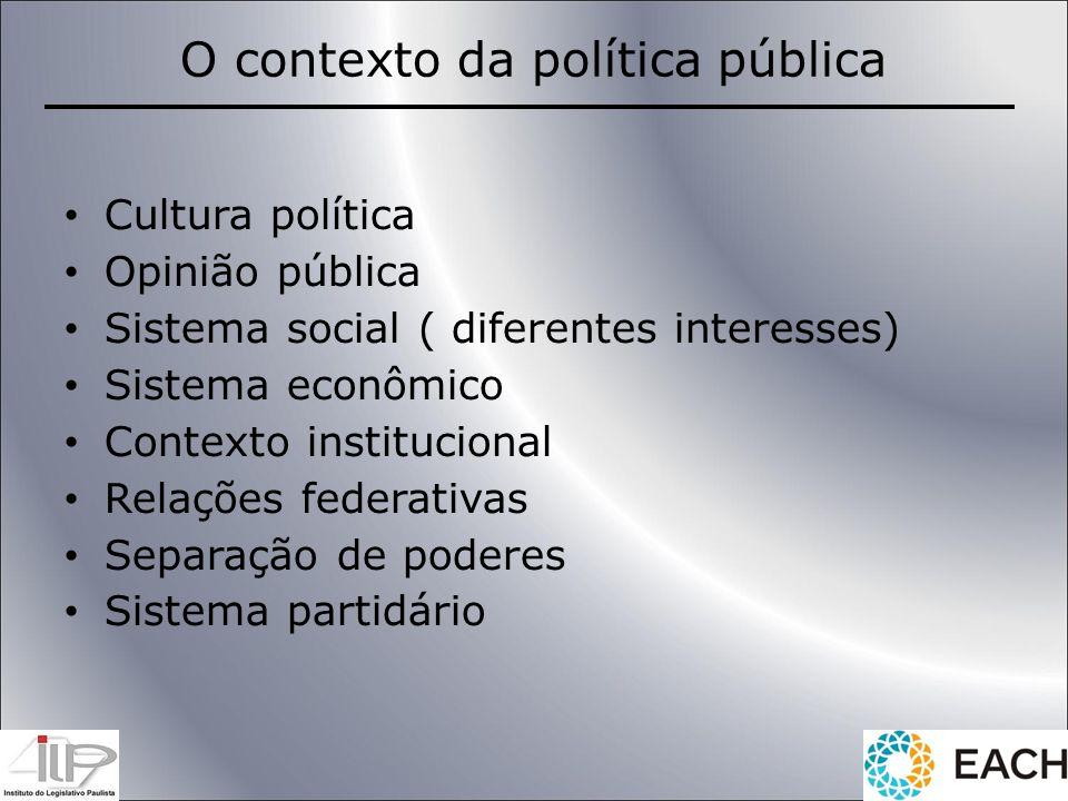 O contexto da política pública Cultura política Opinião pública Sistema social ( diferentes interesses) Sistema econômico Contexto institucional Relaç