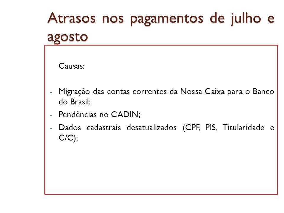 Atrasos nos pagamentos de julho e agosto Causas: - Migração das contas correntes da Nossa Caixa para o Banco do Brasil; - Pendências no CADIN; - Dados