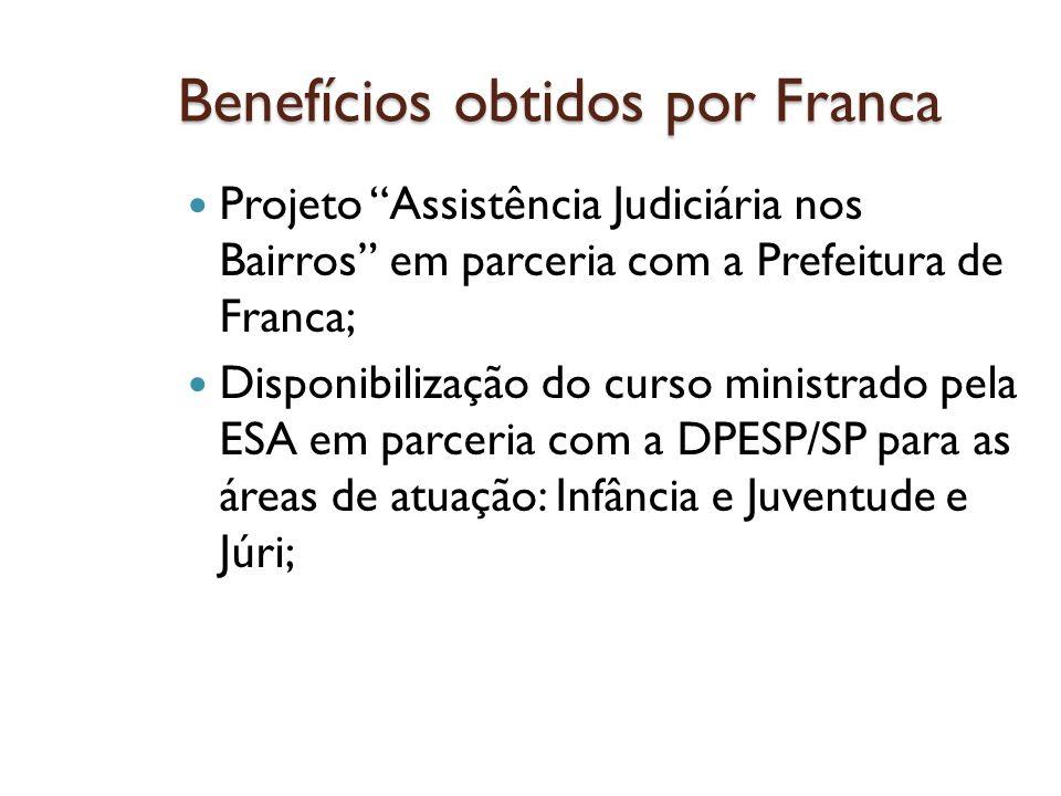 Benefícios obtidos por Franca Projeto Assistência Judiciária nos Bairros em parceria com a Prefeitura de Franca; Disponibilização do curso ministrado