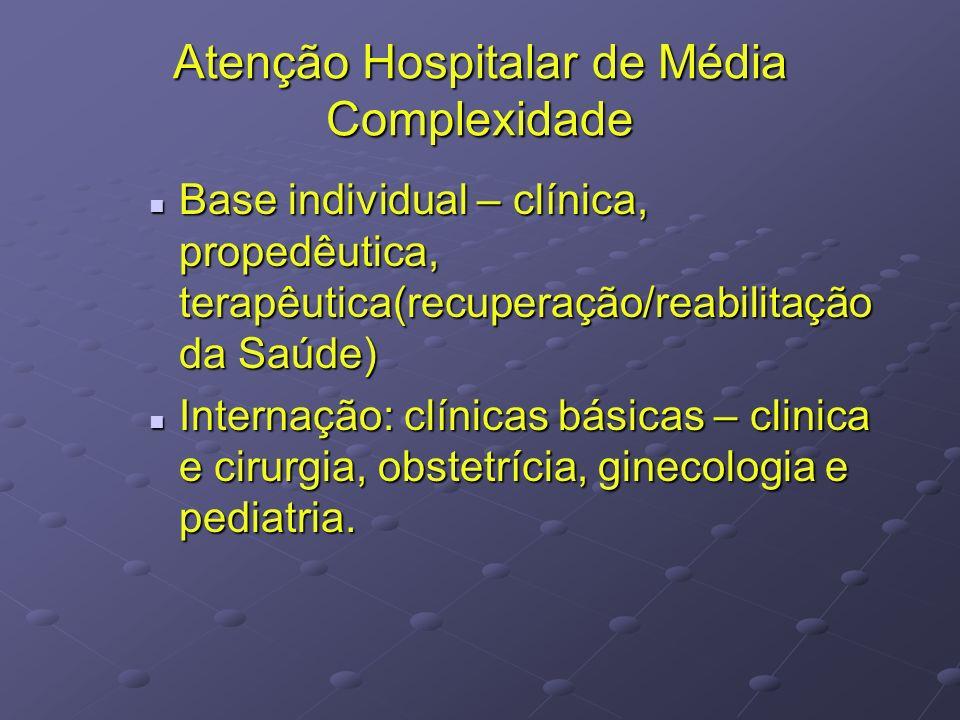 Atenção Hospitalar de Média Complexidade Base individual – clínica, propedêutica, terapêutica(recuperação/reabilitação da Saúde) Base individual – clínica, propedêutica, terapêutica(recuperação/reabilitação da Saúde) Internação: clínicas básicas – clinica e cirurgia, obstetrícia, ginecologia e pediatria.