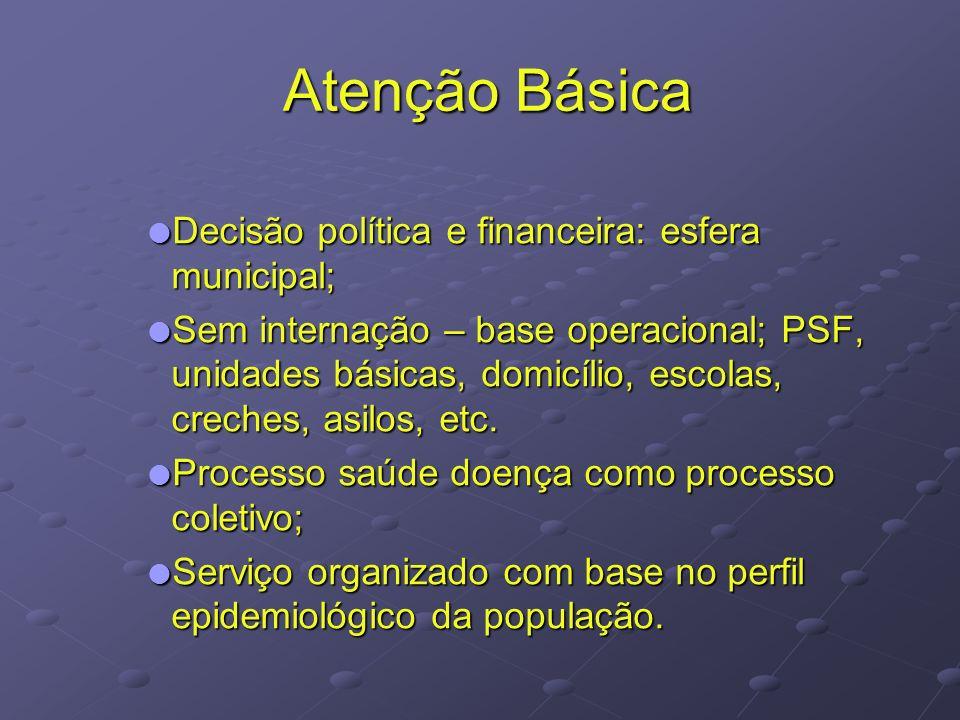 Atenção Básica Atenção Básica Decisão política e financeira: esfera municipal; Decisão política e financeira: esfera municipal; Sem internação – base