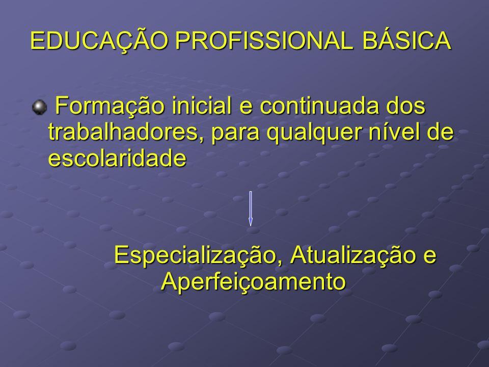 EDUCAÇÃO PROFISSIONAL BÁSICA Formação inicial e continuada dos trabalhadores, para qualquer nível de escolaridade Formação inicial e continuada dos tr