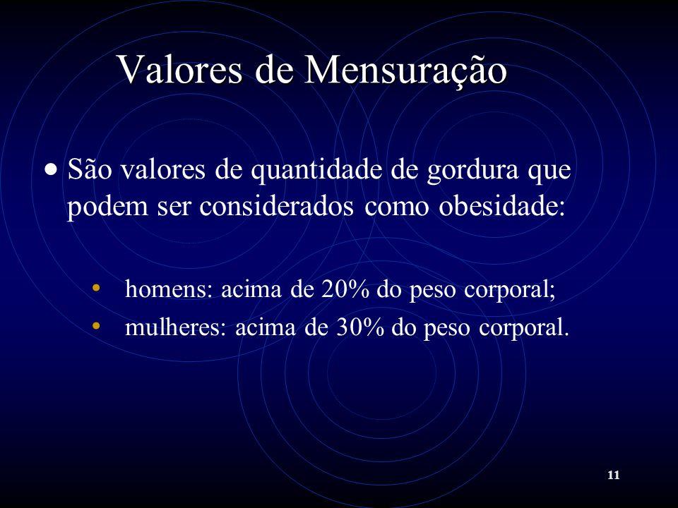 11 Valores de Mensuração São valores de quantidade de gordura que podem ser considerados como obesidade: homens: acima de 20% do peso corporal; mulher