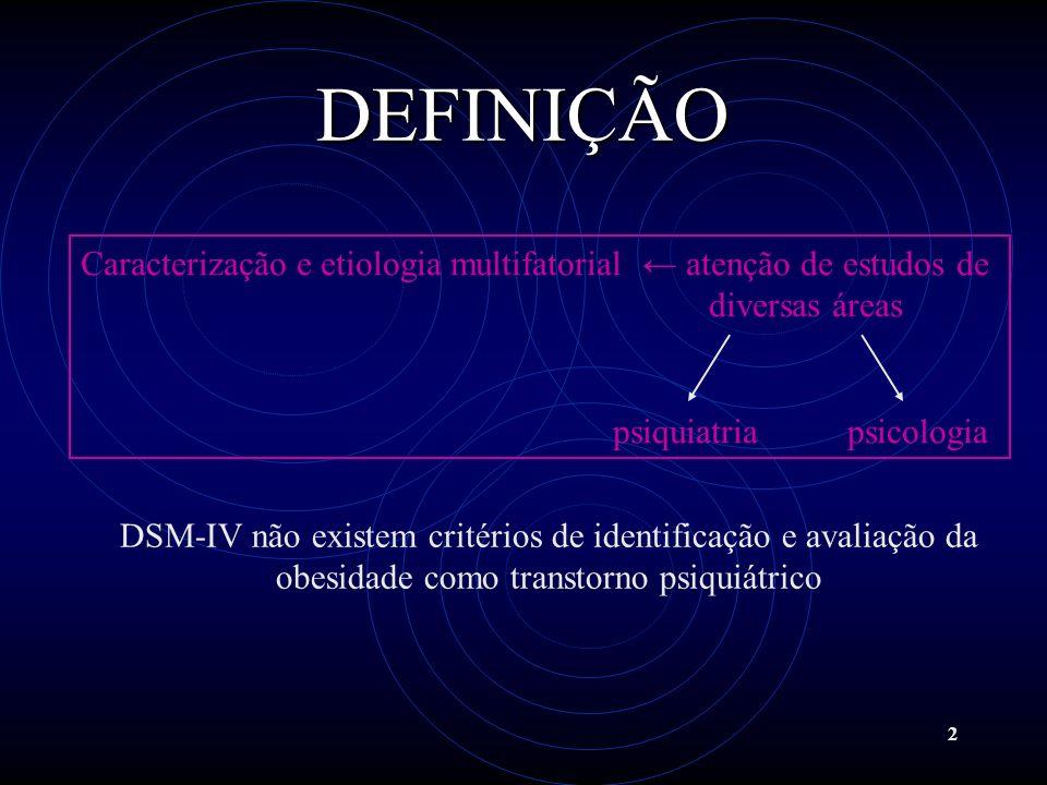 2 DEFINIÇÃO Caracterização e etiologia multifatorial atenção de estudos de diversas áreas psiquiatria psicologia DSM-IV não existem critérios de ident