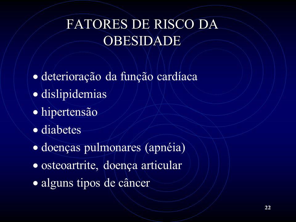 22 deterioração da função cardíaca dislipidemias hipertensão diabetes doenças pulmonares (apnéia) osteoartrite, doença articular alguns tipos de cânce