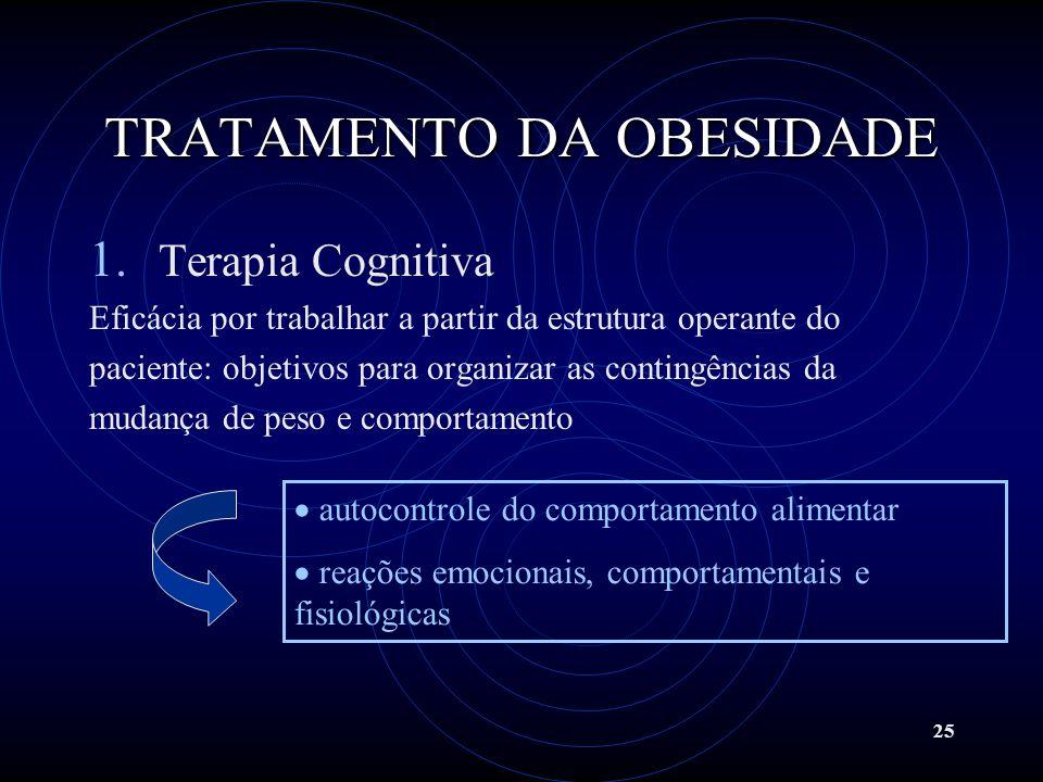 25 1. Terapia Cognitiva Eficácia por trabalhar a partir da estrutura operante do paciente: objetivos para organizar as contingências da mudança de pes