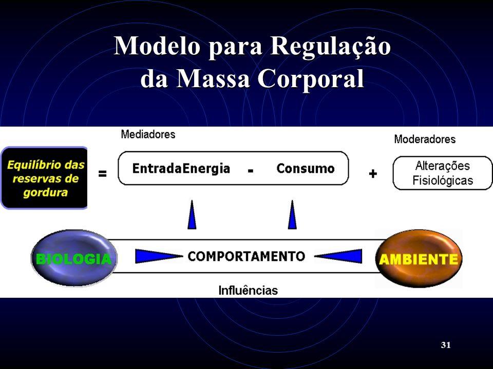 31 Modelo para Regulação da Massa Corporal
