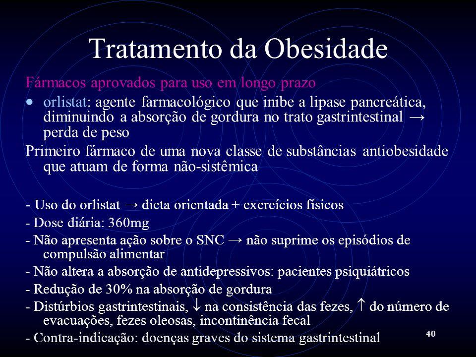 40 Tratamento da Obesidade Fármacos aprovados para uso em longo prazo orlistat: agente farmacológico que inibe a lipase pancreática, diminuindo a abso