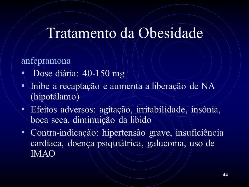 44 Tratamento da Obesidade anfepramona Dose diária: 40-150 mg Inibe a recaptação e aumenta a liberação de NA (hipotálamo) Efeitos adversos: agitação,