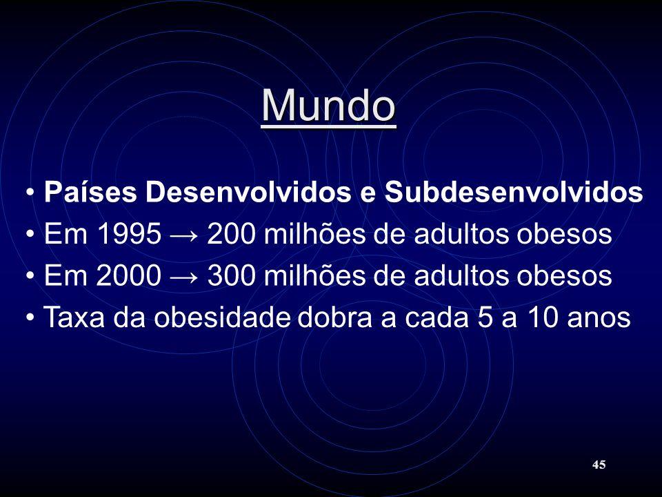 45 Mundo Países Desenvolvidos e Subdesenvolvidos Em 1995 200 milhões de adultos obesos Em 2000 300 milhões de adultos obesos Taxa da obesidade dobra a