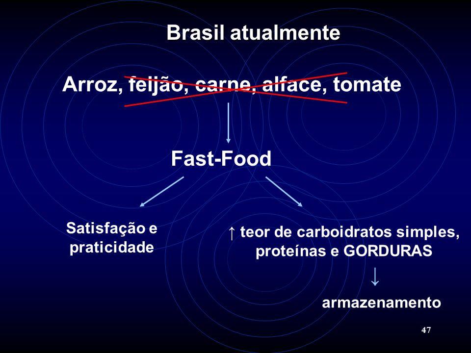 47 Arroz, feijão, carne, alface, tomate Fast-Food Satisfação e praticidade teor de carboidratos simples, proteínas e GORDURAS armazenamento Brasil atu