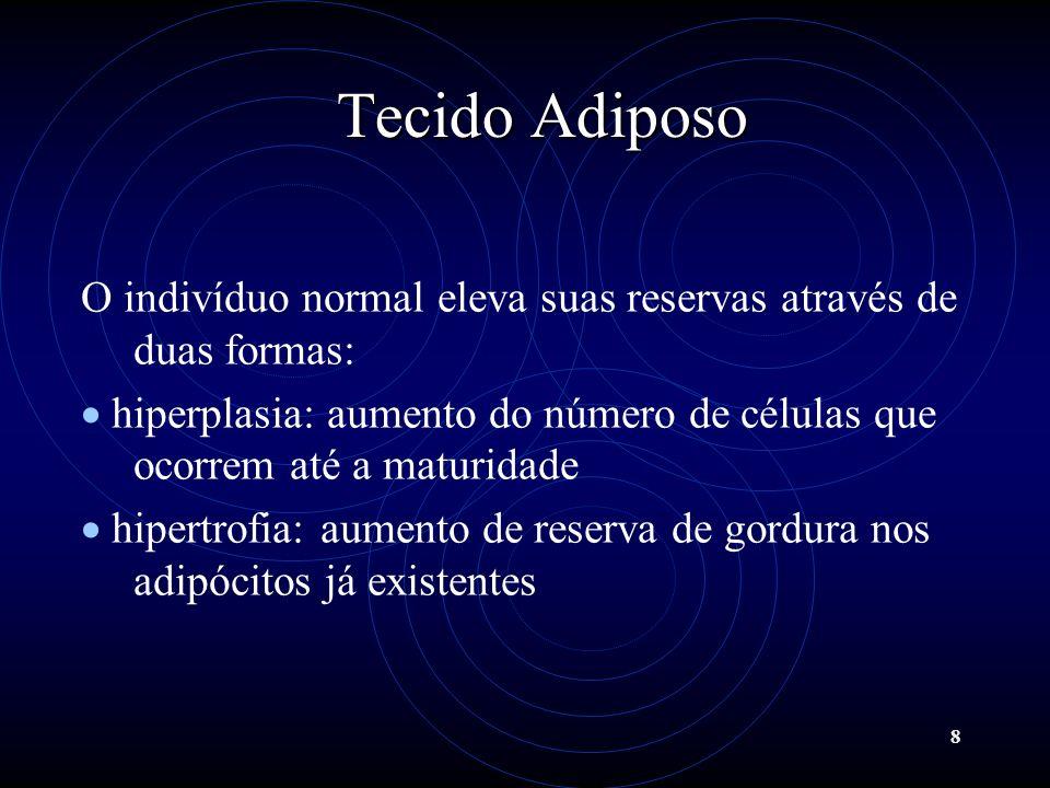 8 Tecido Adiposo O indivíduo normal eleva suas reservas através de duas formas: hiperplasia: aumento do número de células que ocorrem até a maturidade