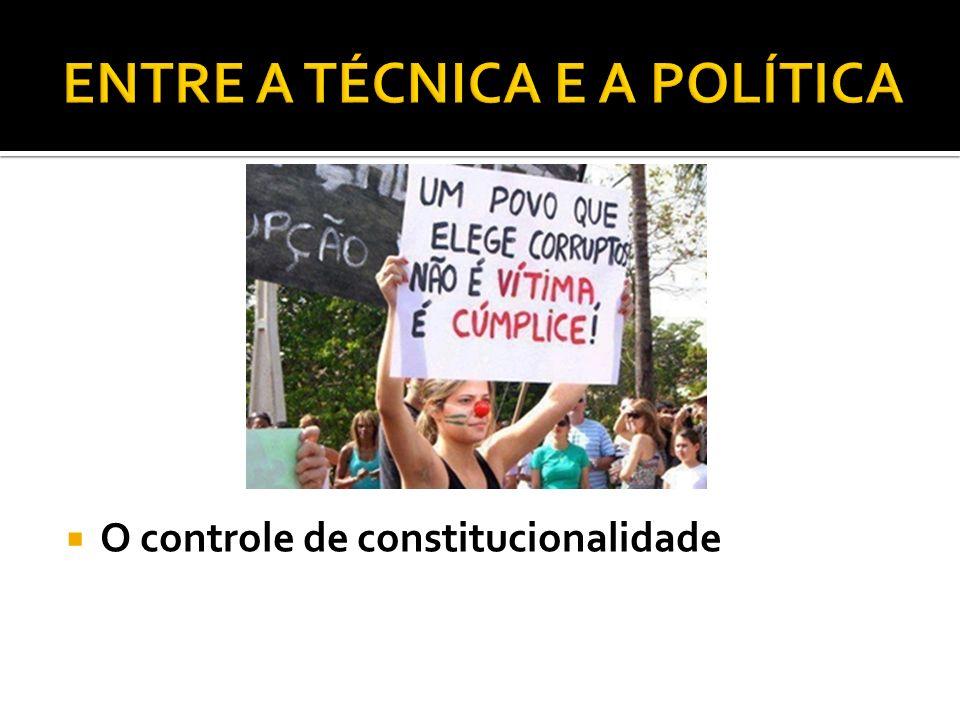 O controle de constitucionalidade