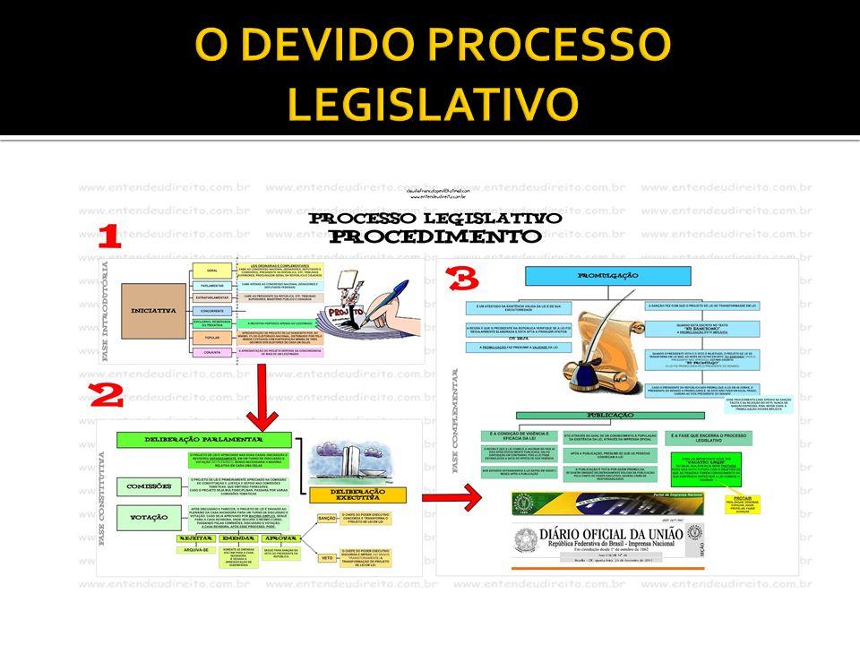 A Constituição Federal estabelece fases atos e fases: (iniciativa, emenda, discussão, votação, sanção ou veto, promulgação e publicação).