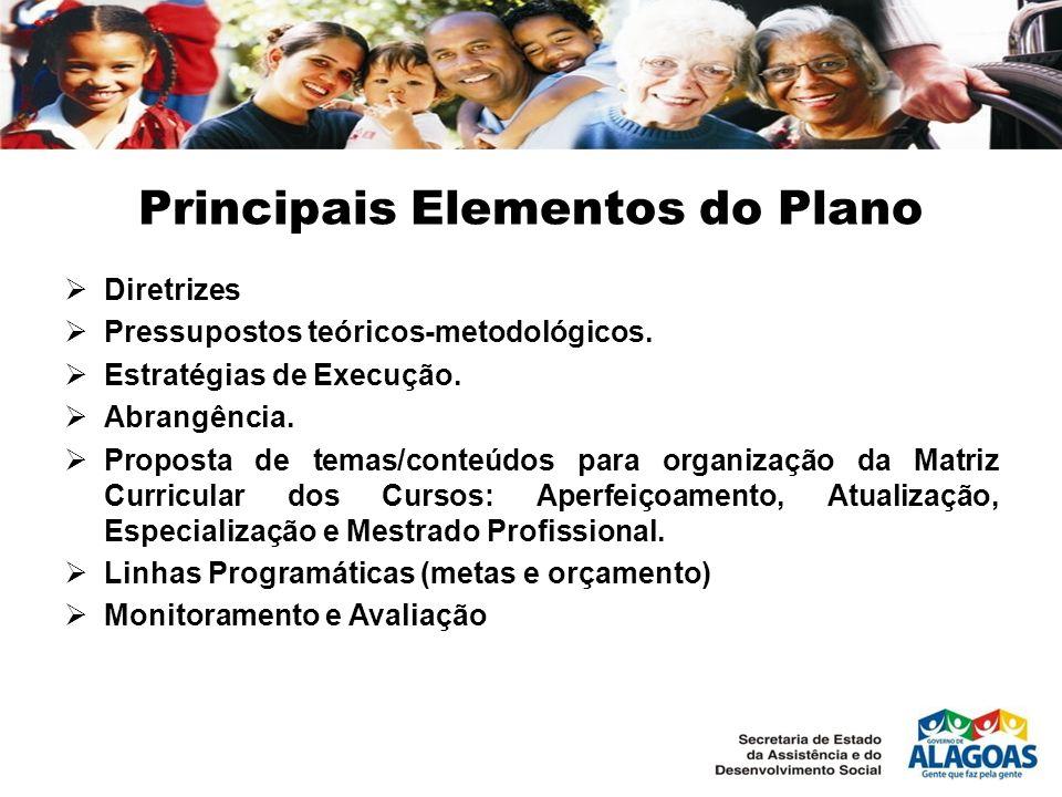 Principais Elementos do Plano Diretrizes Pressupostos teóricos-metodológicos. Estratégias de Execução. Abrangência. Proposta de temas/conteúdos para o