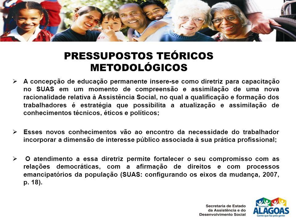 PRESSUPOSTOS TEÓRICOS METODOLÓGICOS A concepção de educação permanente insere-se como diretriz para capacitação no SUAS em um momento de compreensão e