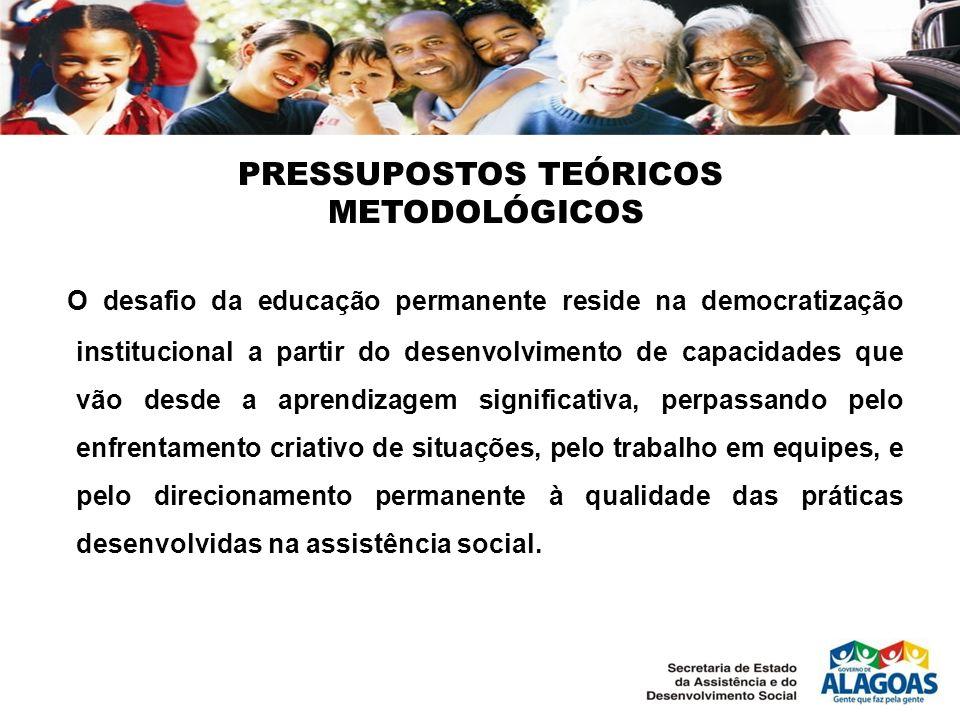 PRESSUPOSTOS TEÓRICOS METODOLÓGICOS O desafio da educação permanente reside na democratização institucional a partir do desenvolvimento de capacidades