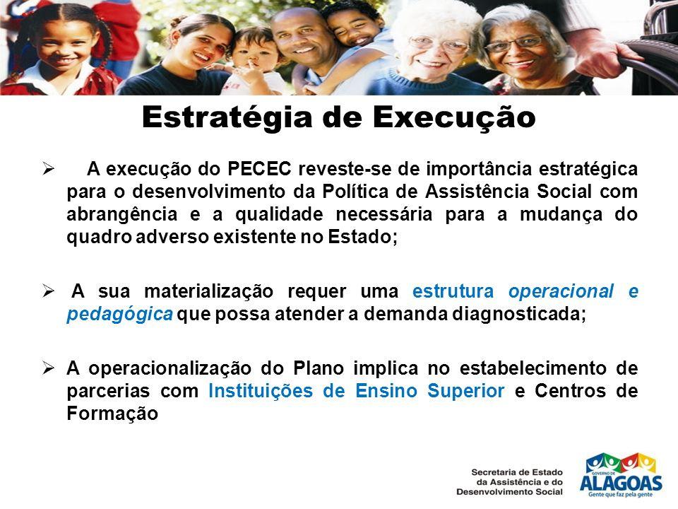 Estratégia de Execução A execução do PECEC reveste-se de importância estratégica para o desenvolvimento da Política de Assistência Social com abrangên
