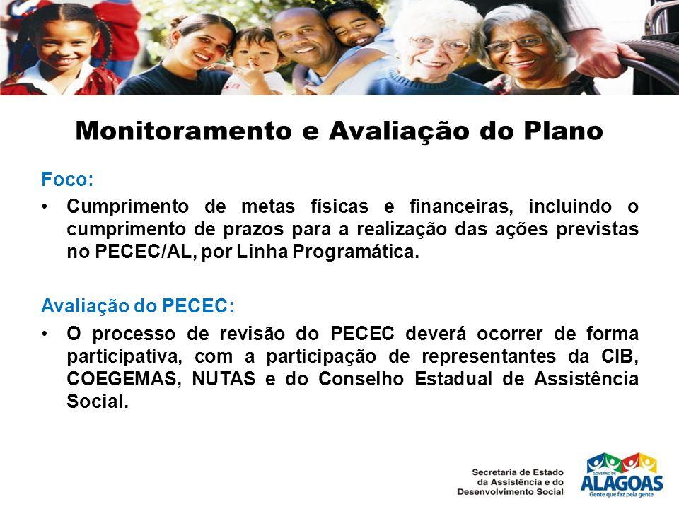 Monitoramento e Avaliação do Plano Foco: Cumprimento de metas físicas e financeiras, incluindo o cumprimento de prazos para a realização das ações pre