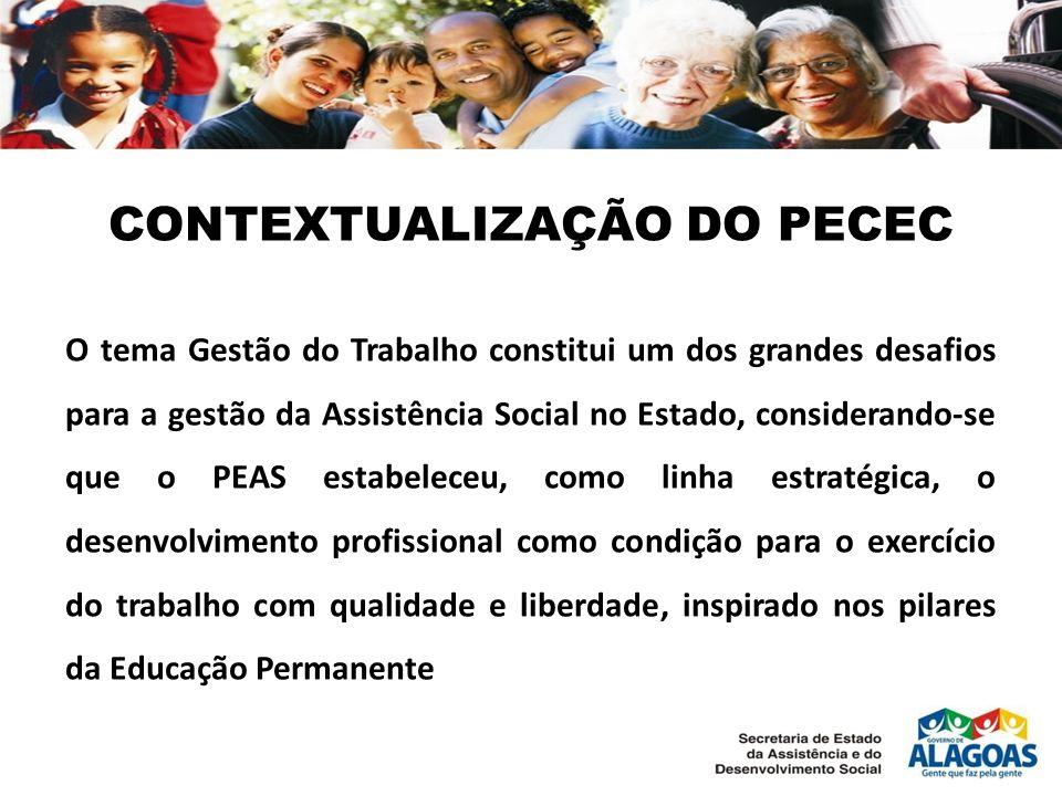 CONTEXTUALIZAÇÃO DO PECEC O tema Gestão do Trabalho constitui um dos grandes desafios para a gestão da Assistência Social no Estado, considerando-se q