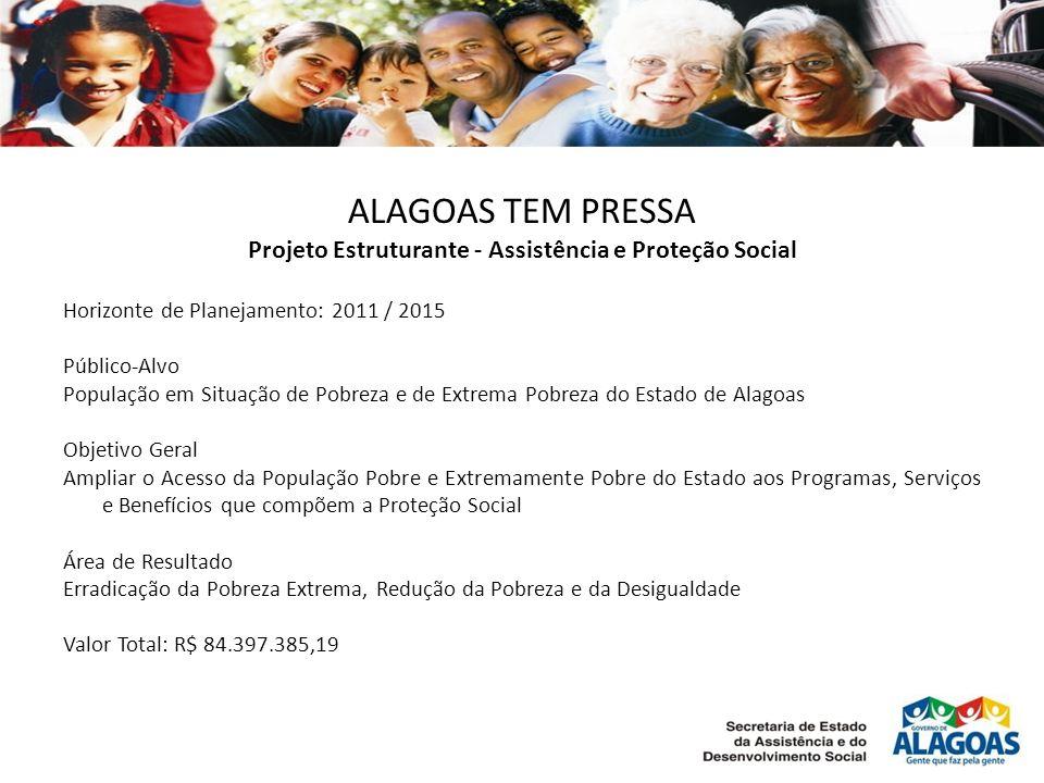ALAGOAS TEM PRESSA Projeto Estruturante - Assistência e Proteção Social Horizonte de Planejamento: 2011 / 2015 Público-Alvo População em Situação de P