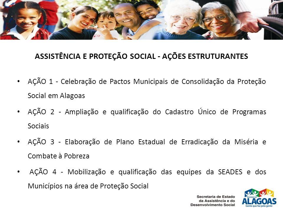 ASSISTÊNCIA E PROTEÇÃO SOCIAL - AÇÕES ESTRUTURANTES AÇÃO 1 - Celebração de Pactos Municipais de Consolidação da Proteção Social em Alagoas AÇÃO 2 - Am