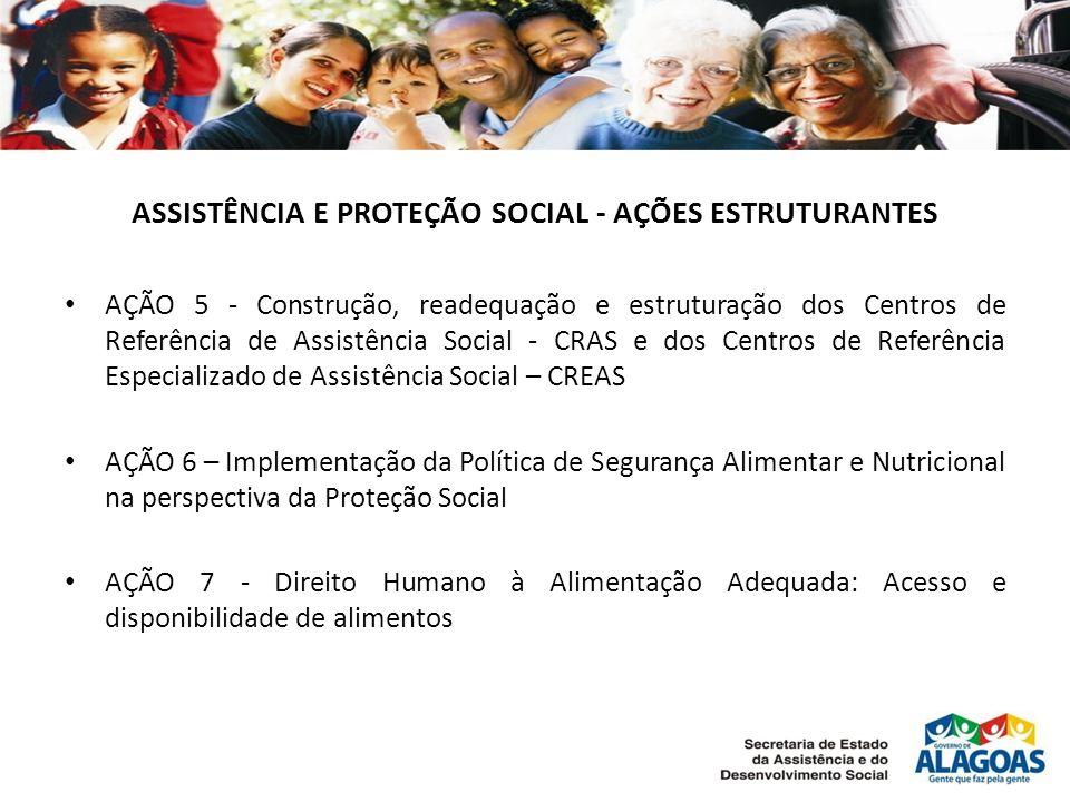 ASSISTÊNCIA E PROTEÇÃO SOCIAL - AÇÕES ESTRUTURANTES AÇÃO 5 - Construção, readequação e estruturação dos Centros de Referência de Assistência Social -