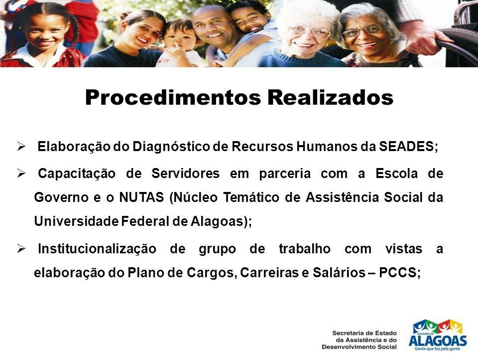 Procedimentos Realizados Elaboração do Diagnóstico de Recursos Humanos da SEADES; Capacitação de Servidores em parceria com a Escola de Governo e o NU