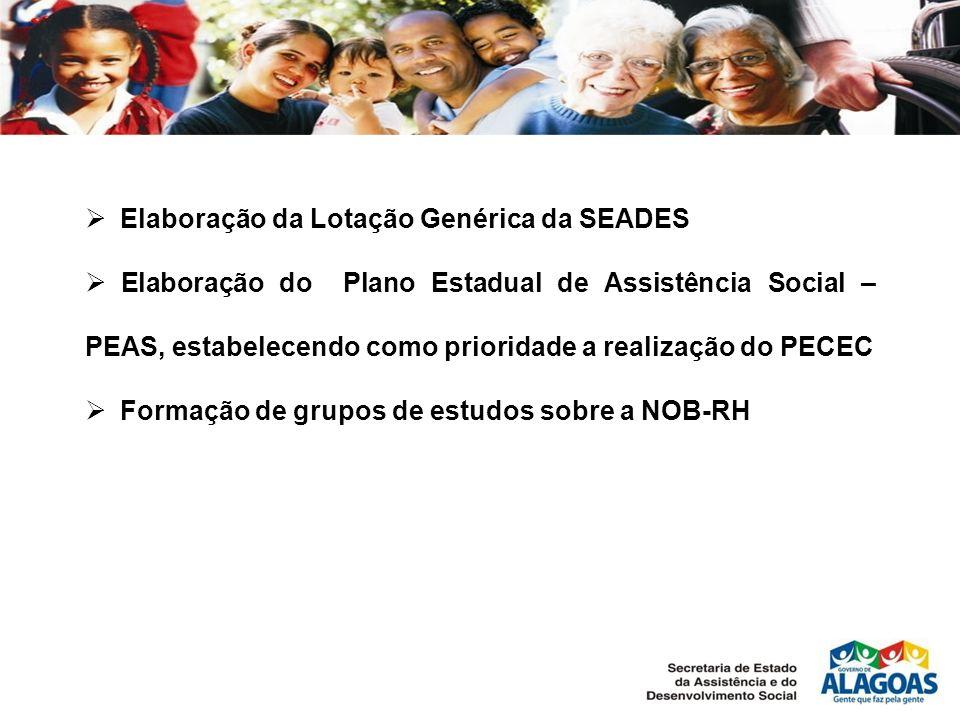 Elaboração da Lotação Genérica da SEADES Elaboração do Plano Estadual de Assistência Social – PEAS, estabelecendo como prioridade a realização do PECE