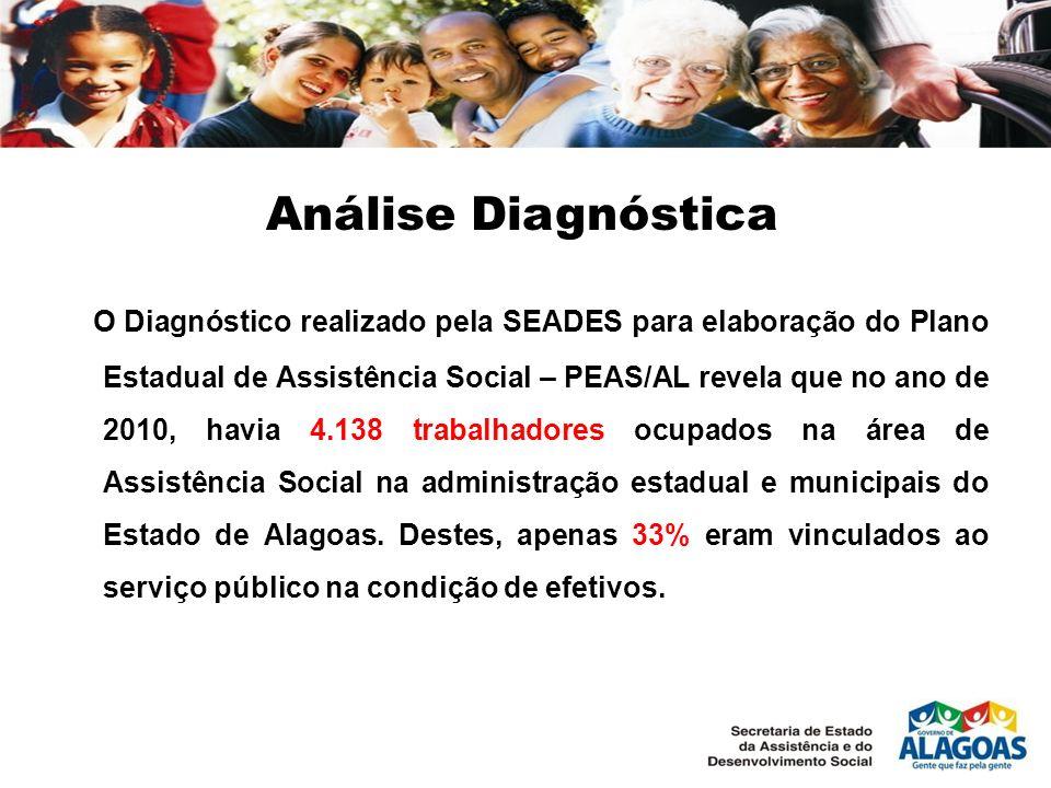 Análise Diagnóstica O Diagnóstico realizado pela SEADES para elaboração do Plano Estadual de Assistência Social – PEAS/AL revela que no ano de 2010, h