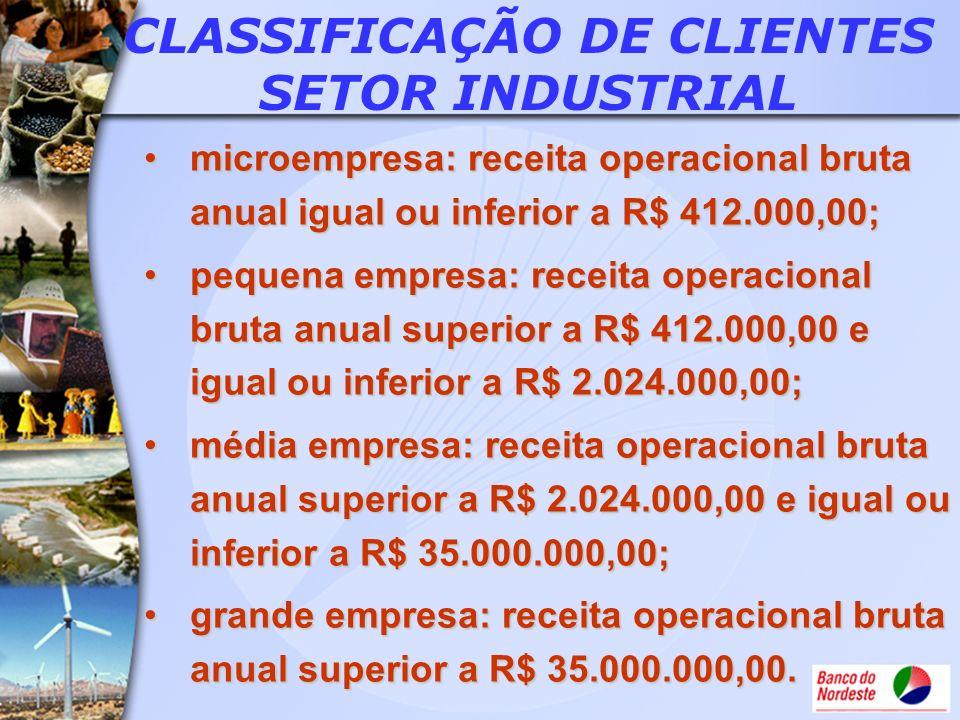 microempresa: receita operacional bruta anual igual ou inferior a R$ 412.000,00;microempresa: receita operacional bruta anual igual ou inferior a R$ 4
