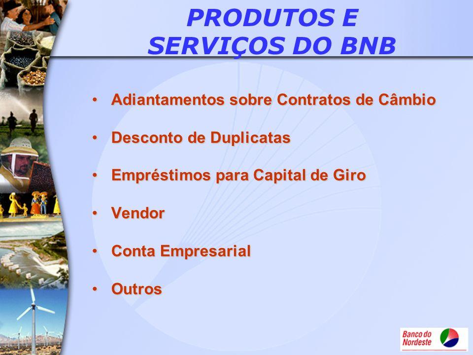 Adiantamentos sobre Contratos de CâmbioAdiantamentos sobre Contratos de Câmbio Desconto de DuplicatasDesconto de Duplicatas Empréstimos para Capital d