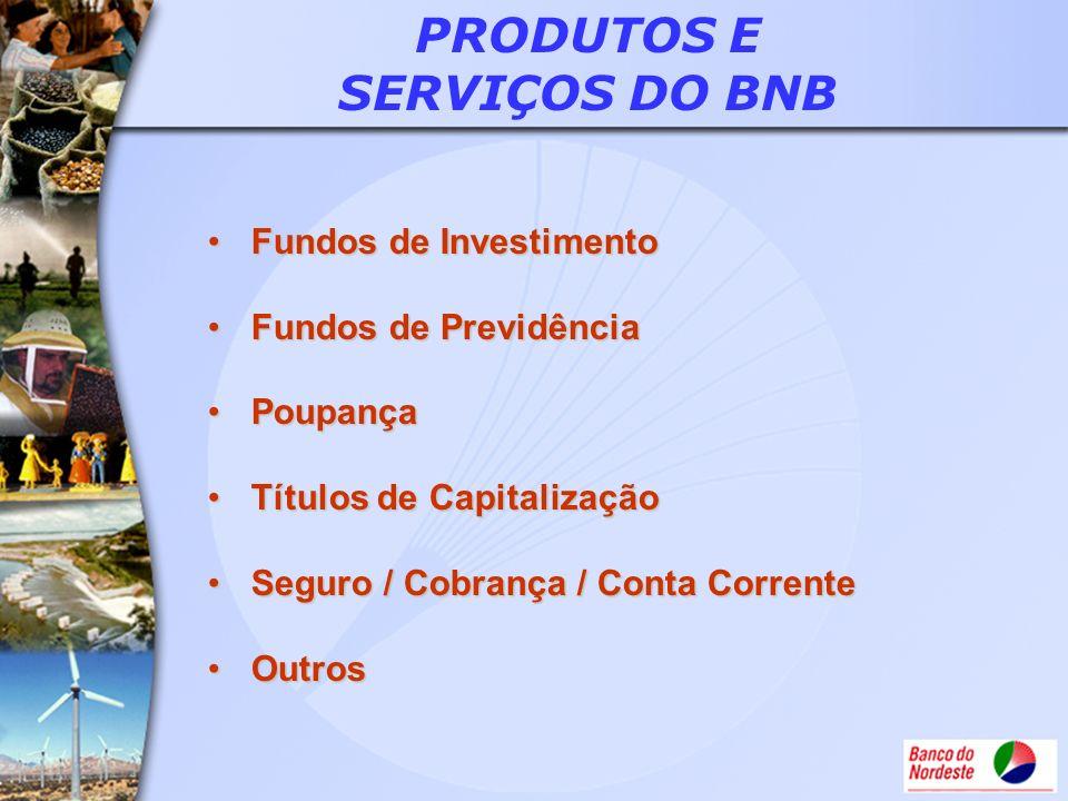 Fundos de InvestimentoFundos de Investimento Fundos de PrevidênciaFundos de Previdência PoupançaPoupança Títulos de CapitalizaçãoTítulos de Capitaliza