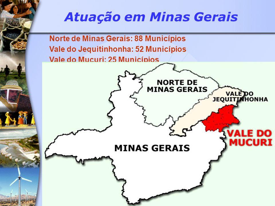 Atuação em Minas Gerais Norte de Minas Gerais: 88 Municípios Vale do Jequitinhonha: 52 Municípios Vale do Mucuri: 25 Municípios