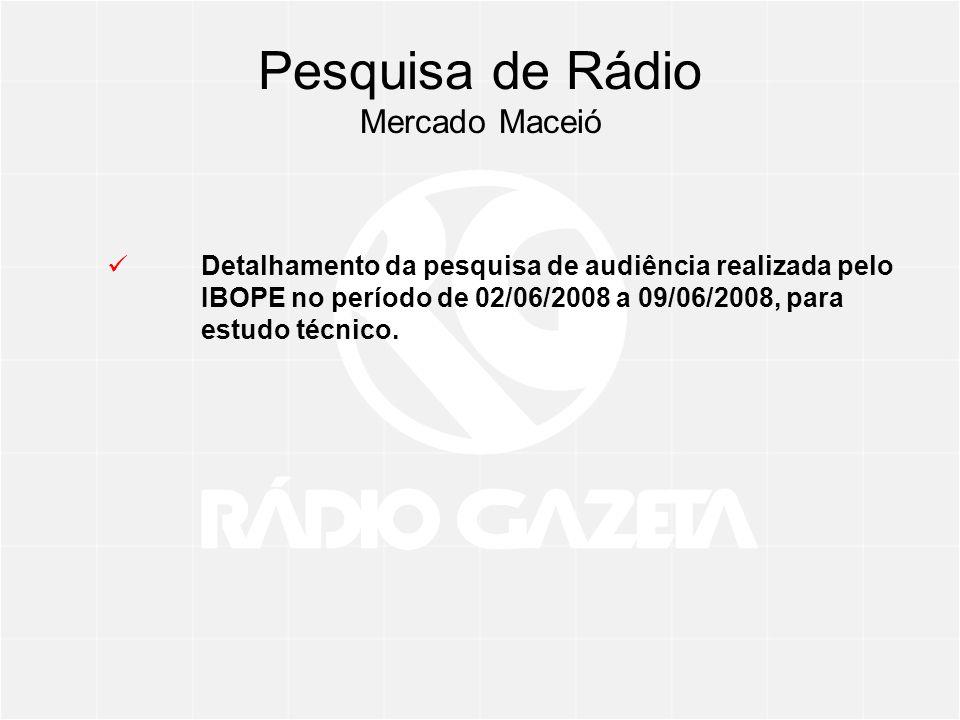 Pesquisa de Rádio Mercado Maceió Detalhamento da pesquisa de audiência realizada pelo IBOPE no período de 02/06/2008 a 09/06/2008, para estudo técnico.