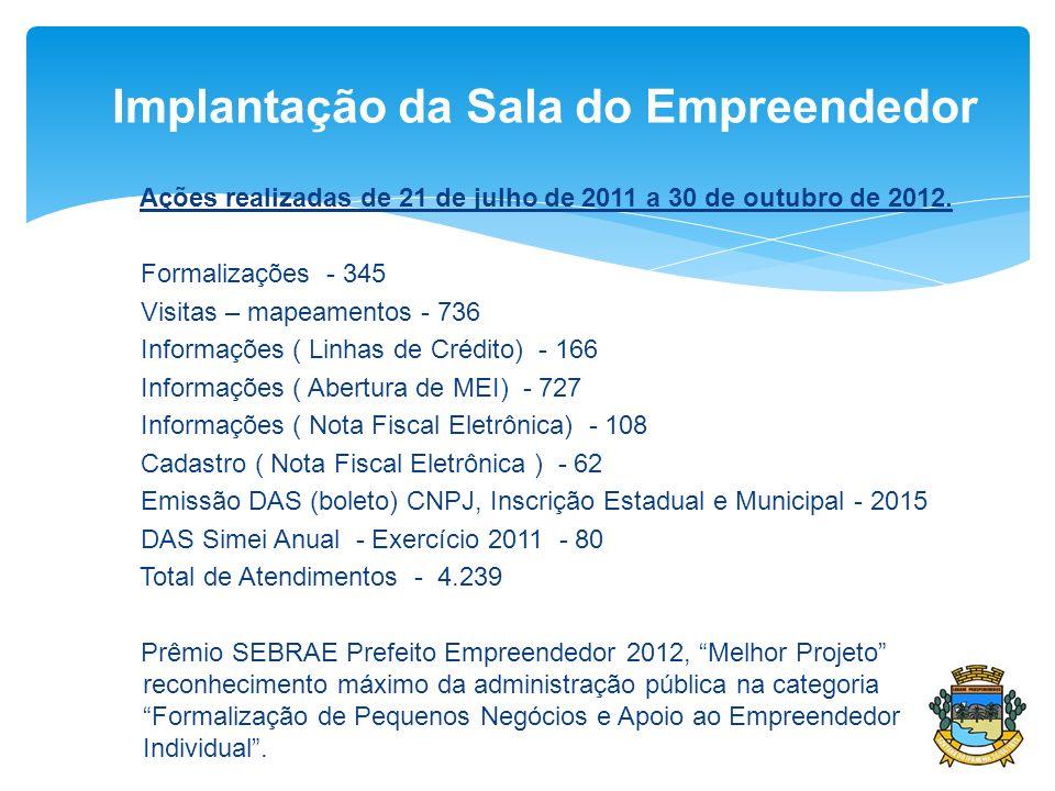 Ações realizadas de 21 de julho de 2011 a 30 de outubro de 2012. Formalizações - 345 Visitas – mapeamentos - 736 Informações ( Linhas de Crédito) - 16